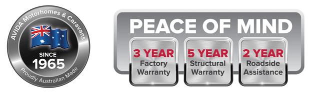 Avida Caravan Warranty
